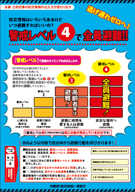 %E8%AD%A6%E6%88%92%E3%83%AC%E3%83%99%E3%83%AB%E3%81%AE%E3%81%A1%E3%82%89%E3%81%97.png